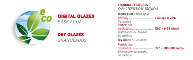 digital-glazes-pie